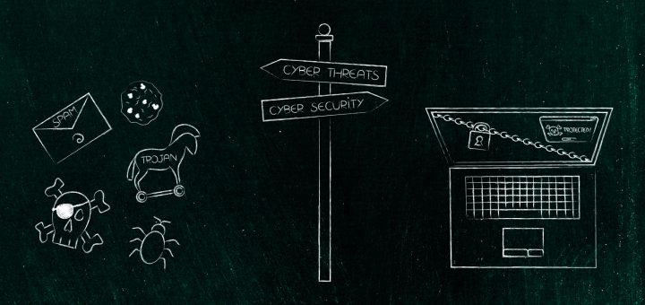 Benefits of Threat Intelligence for Your Company's Cybersecurity