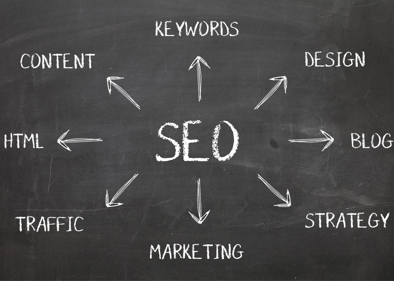SEO and Search Marketing Trends